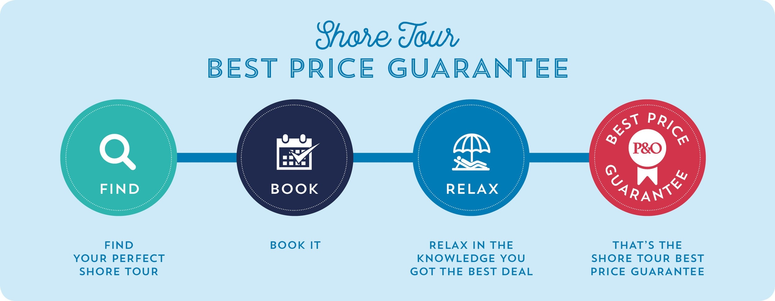 Shore Tour Best Price Guarantee